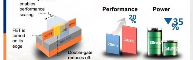 Samsung lanseaza platforma Exynos 7 pe 14 nm