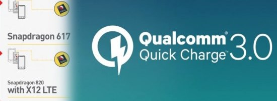 Qualcomm a anuntat noi platforme si Quick Charge 3.0
