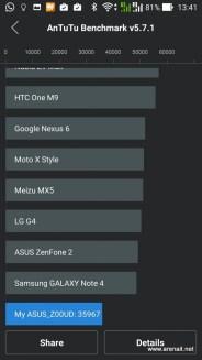 ASUS-ZenFone-Selfie-Benchmark (2)