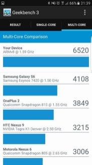 Samsung S7 Edge Review: Geekbench #3