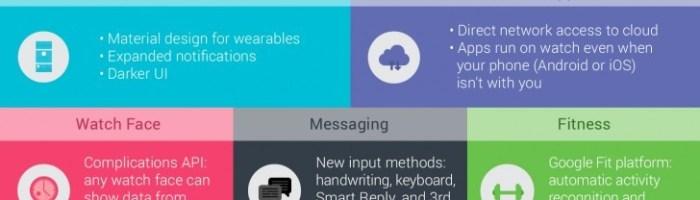 Google a dezvaluit Android Wear 2.0