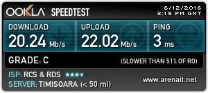 2-Speedtest