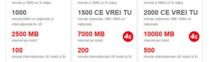 Vodafone are cea mai buna oferta la cartela PrePay: 2500 minute si 10 GB internet la 7 Euro