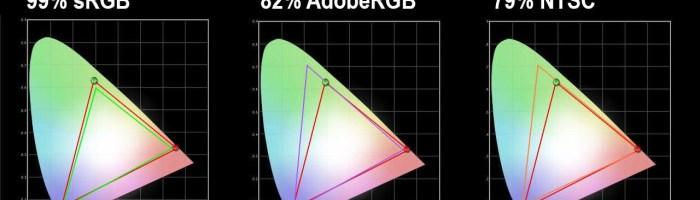 Impresiile despre BenQ EW2770QZ - un monitor multimedia cu protectie pentru ochi dedicat productivitatii