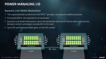 AMD EPYC 7