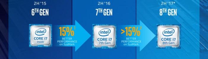 Intel anunta pe 21 august generatia a 8 de procesoare