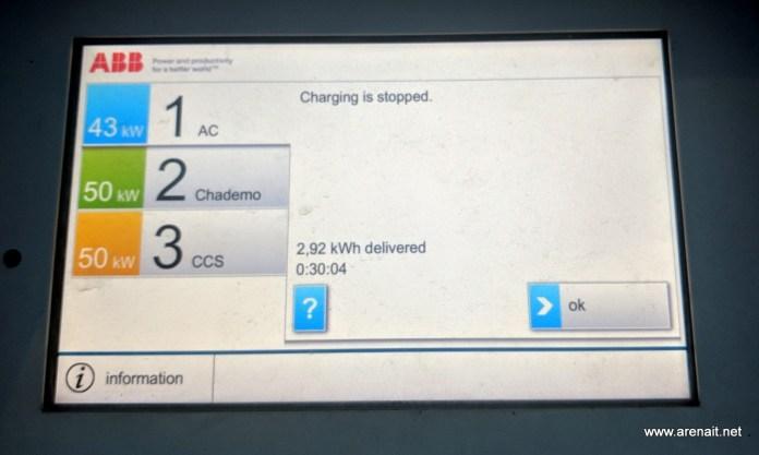 Incarcare 22 kWh