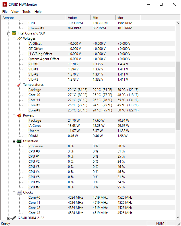 Intel Core i7-6700K @ 4.5 Ghz, 1.27V, idle – 29 °C (PWM)