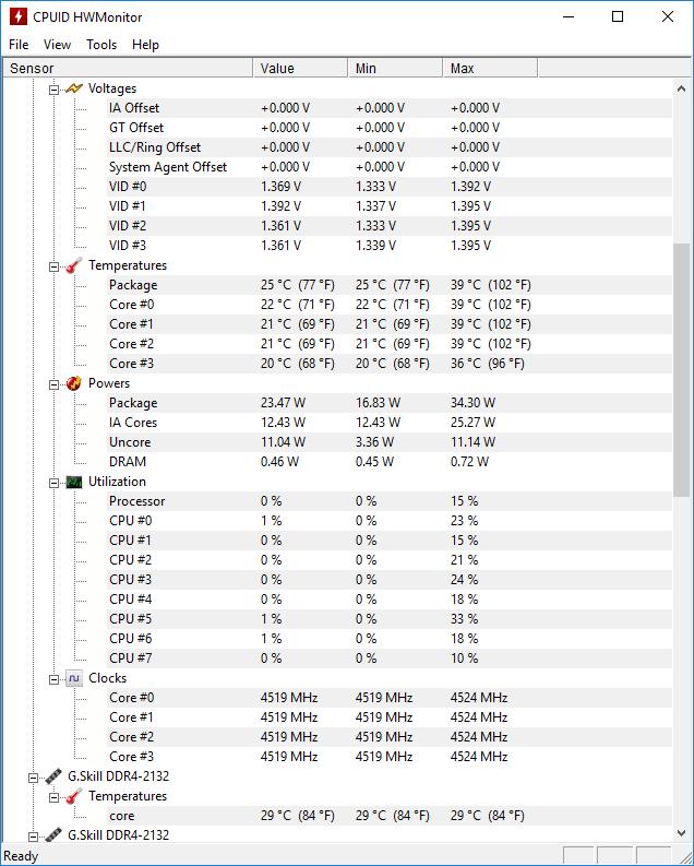 Intel Core i7-6700K @ 4.5 Ghz, 1.27V, idle – 25 °C