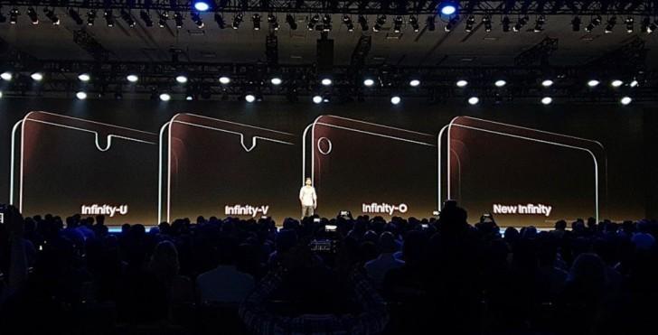 Smartphone-urile Samsung vor avea notch