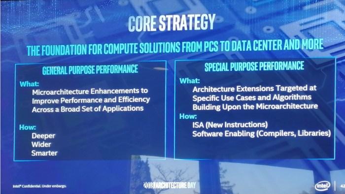 Intel lanseaza primele procesoare pe 10nm anul viitor - arhitectura Sunny Cove a fost anuntat