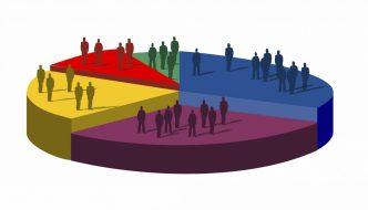 Sondaj: demografia cititorilor nostri