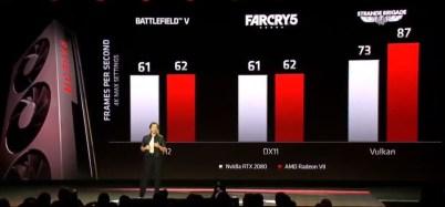 Radeon-VII-Games
