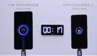 Xiaomi a prezentat Super Charge Turbo, tehnologie de încărcare rapidă de 100 wați