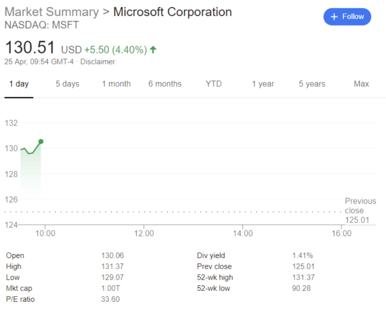 Microsoft se alatura Amazon si Apple