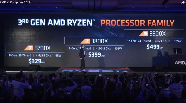Preturile in Romania pentru noile procesoare AMD Ryzen 3000