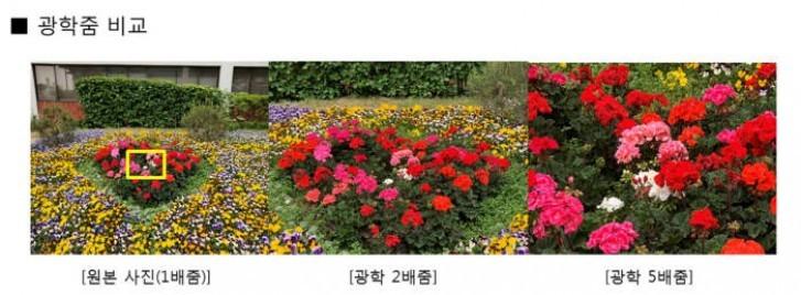 Samsung a dezvoltat o camera foto cu zoom optic 5x