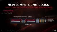 Noile placi video AMD Radeon au fost prezentate