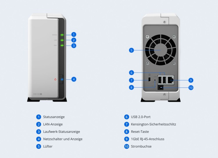 Synology a anuntat DiskStation DS120j