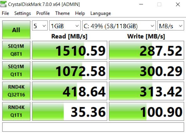 Review Acer Aspire 3 A515 cu AMD Ryzen 3500U