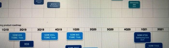 Qualcomm va oferi platforme pe 5nm anul viitor