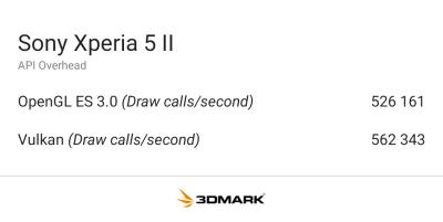 Sony PXERIA 5 II - 3D Mark