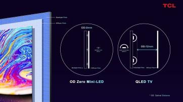 OD0_Zero_Mini_LED_QLED TV2 LIVE LA CES_6