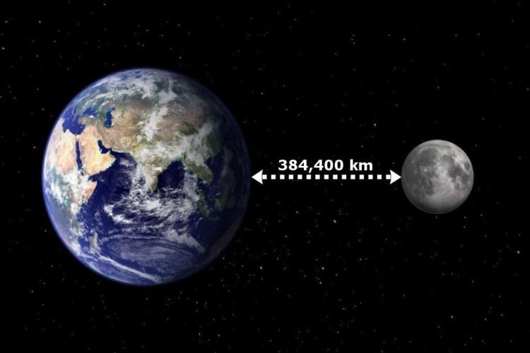 Știați că... luna se depărtează de Terra în mod constant?