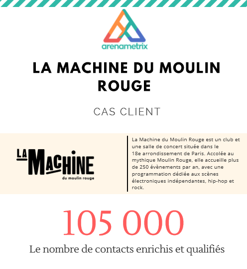 Témoignage client La Machine du Moulin rouge