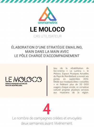 Témoignage client - Le Moloco