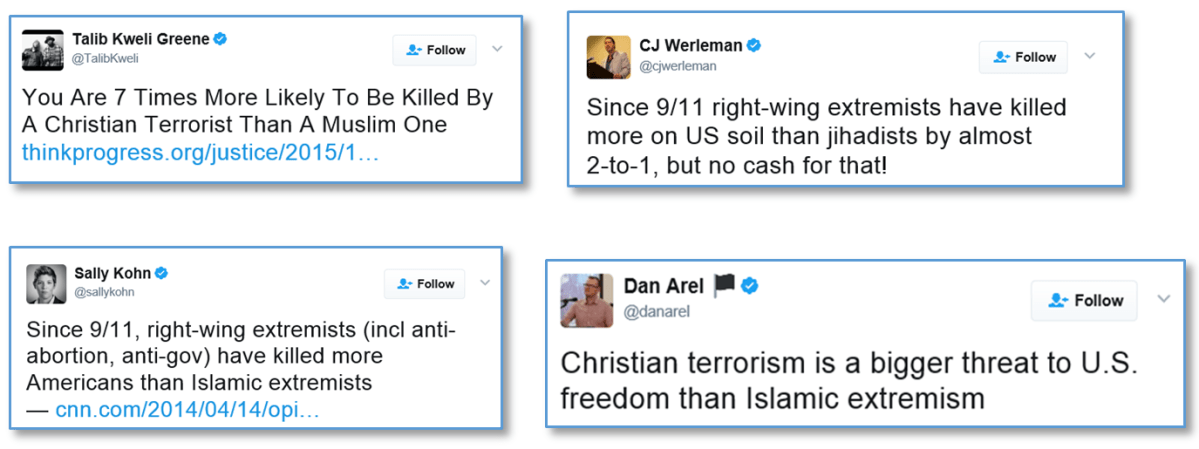 No, You're Not More Likely to Be Killed by a Right-Wing Extremist than an Islamic Terrorist