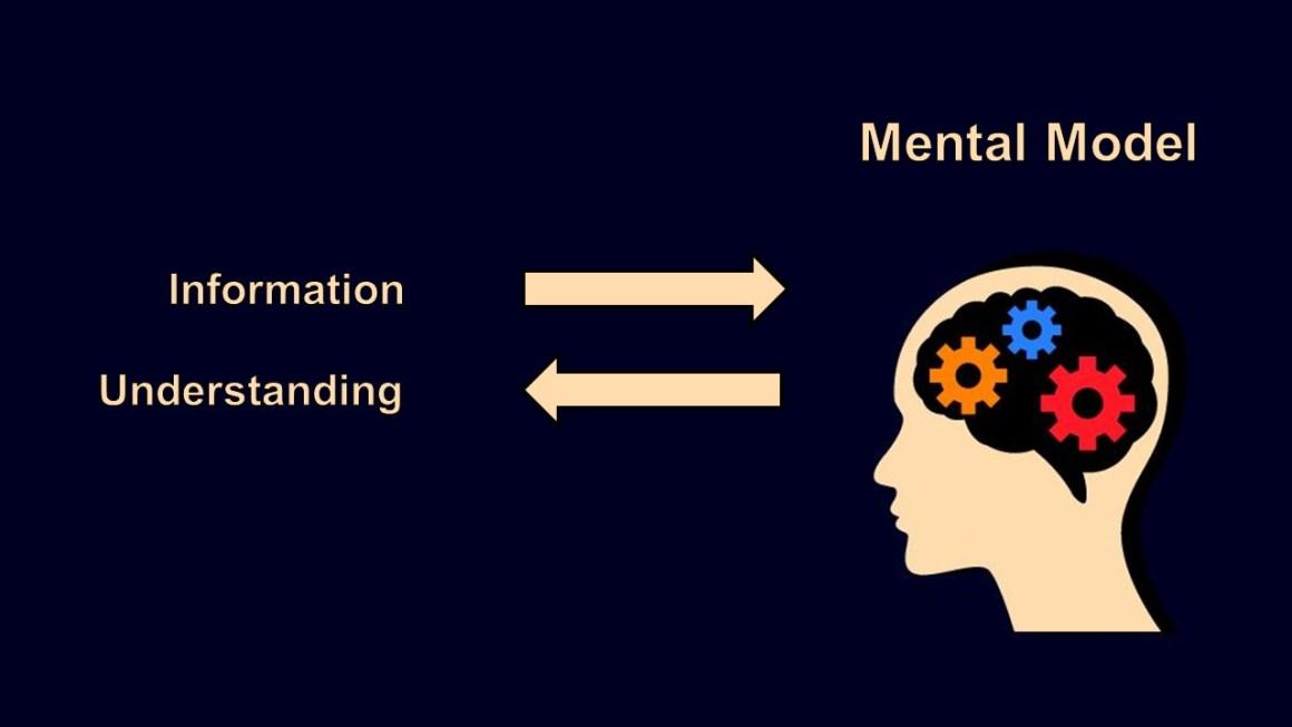 mentalmodel