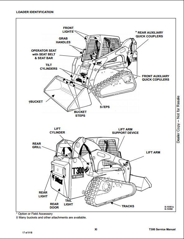 Bobcat T300 Wiring Diagram, Bobcat, Get Free Image About
