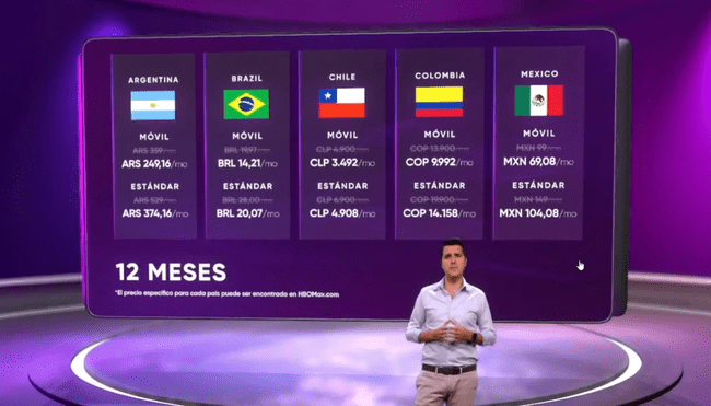 Planes y precios  HBO Max Latinoamérica