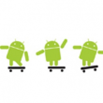 Aylık Android Kullanım Oranları
