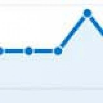 Google Analytics Daha Cici