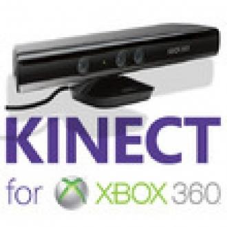 Microsoft Kinect Kontrollü Angry Birds