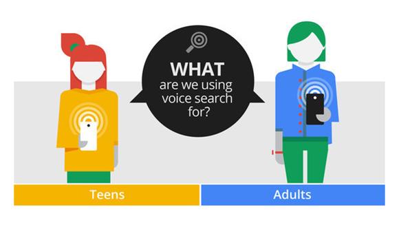 Gençler Sesli Aramayı Seviyor