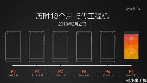 Sıfır Çerçeveli Xiaomi Mi5 Görüntülendi