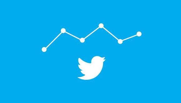 Twitter Analytics Özelliği iOS'e Geldi!
