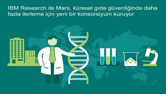 IBM ve Mars'tan Küresel Gıda Güvenliğinde Yeni Girişim
