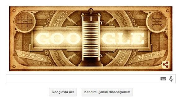 Google'In Doodle'ı Ünlü Fizikçi Alessandro Volta
