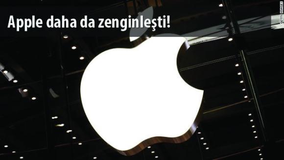 Apple, 2015 4. Çeyrek Sonuçlarını Açıkladı
