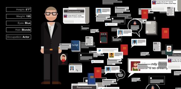 IBM ile Etkin Sosyal Medya Takibi
