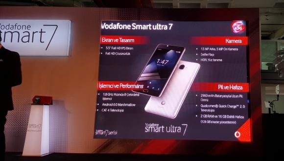 Vodafone Smart Ultra 7 Tanıtıldı!