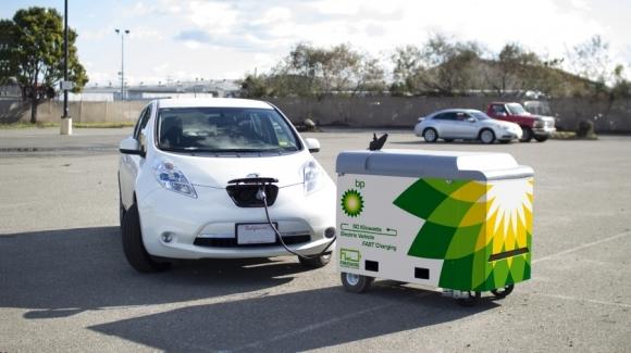 BP Elektrikli araç şarj işine giriyor!