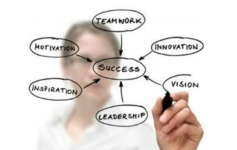 Sukses Berwirausaha