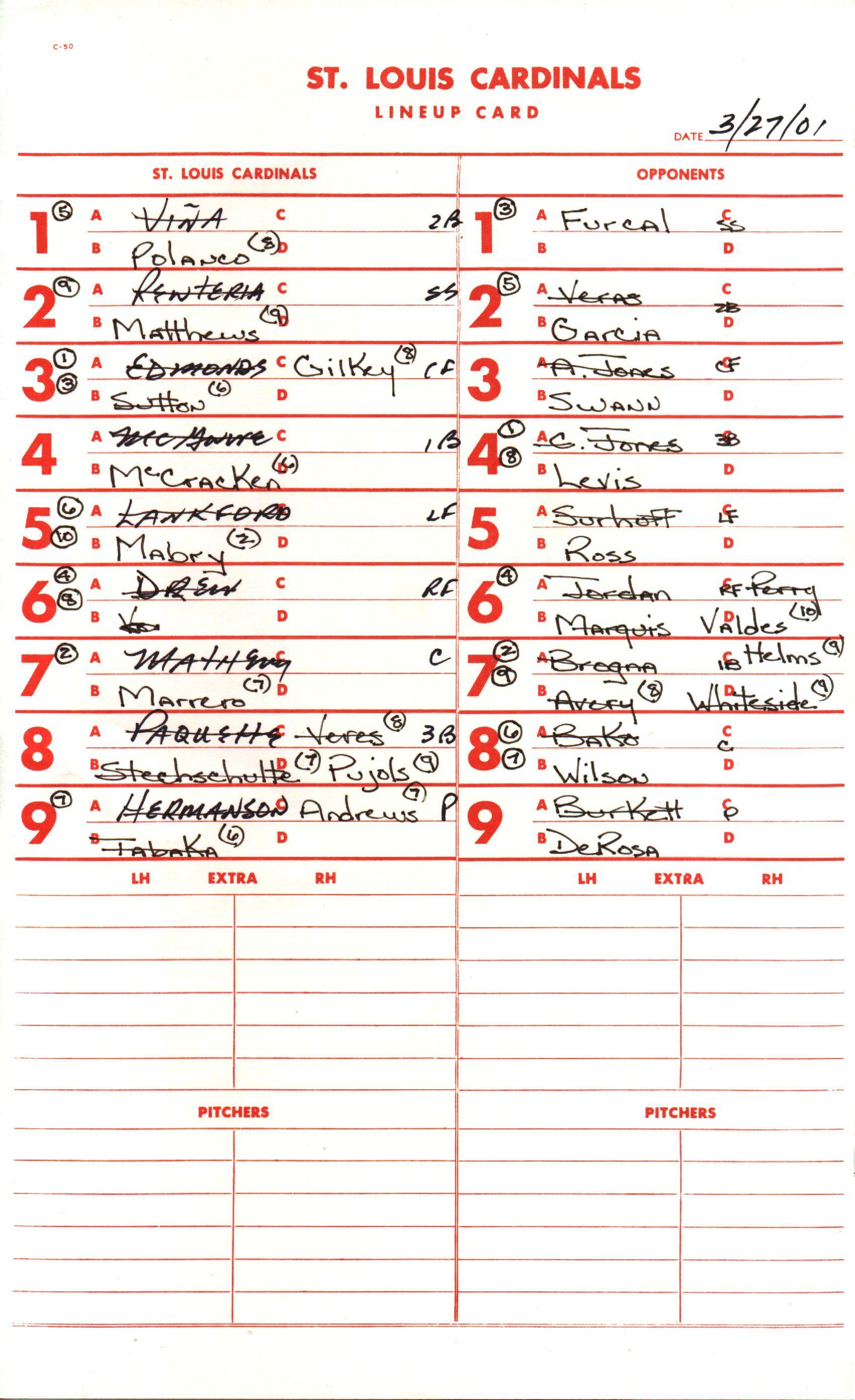 Breaking Down Baseball Part 13 Theory Of Batting Order