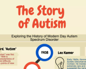 Story of Autism