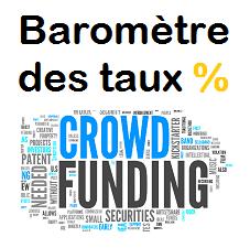 crowdfunding barometre des taux septembre 2016